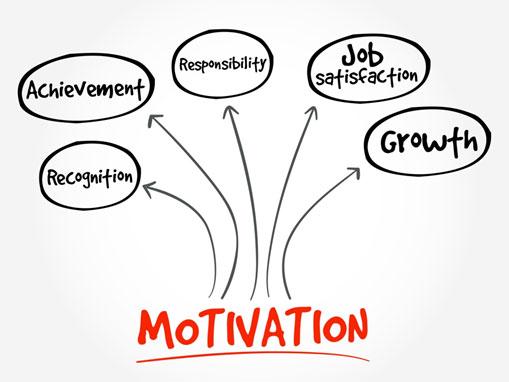 מה מניע אותנו לעשות את המיטב? הנעה ומוטיבציה דור 4.0