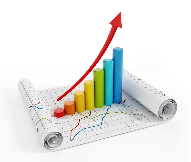 Financial graphics