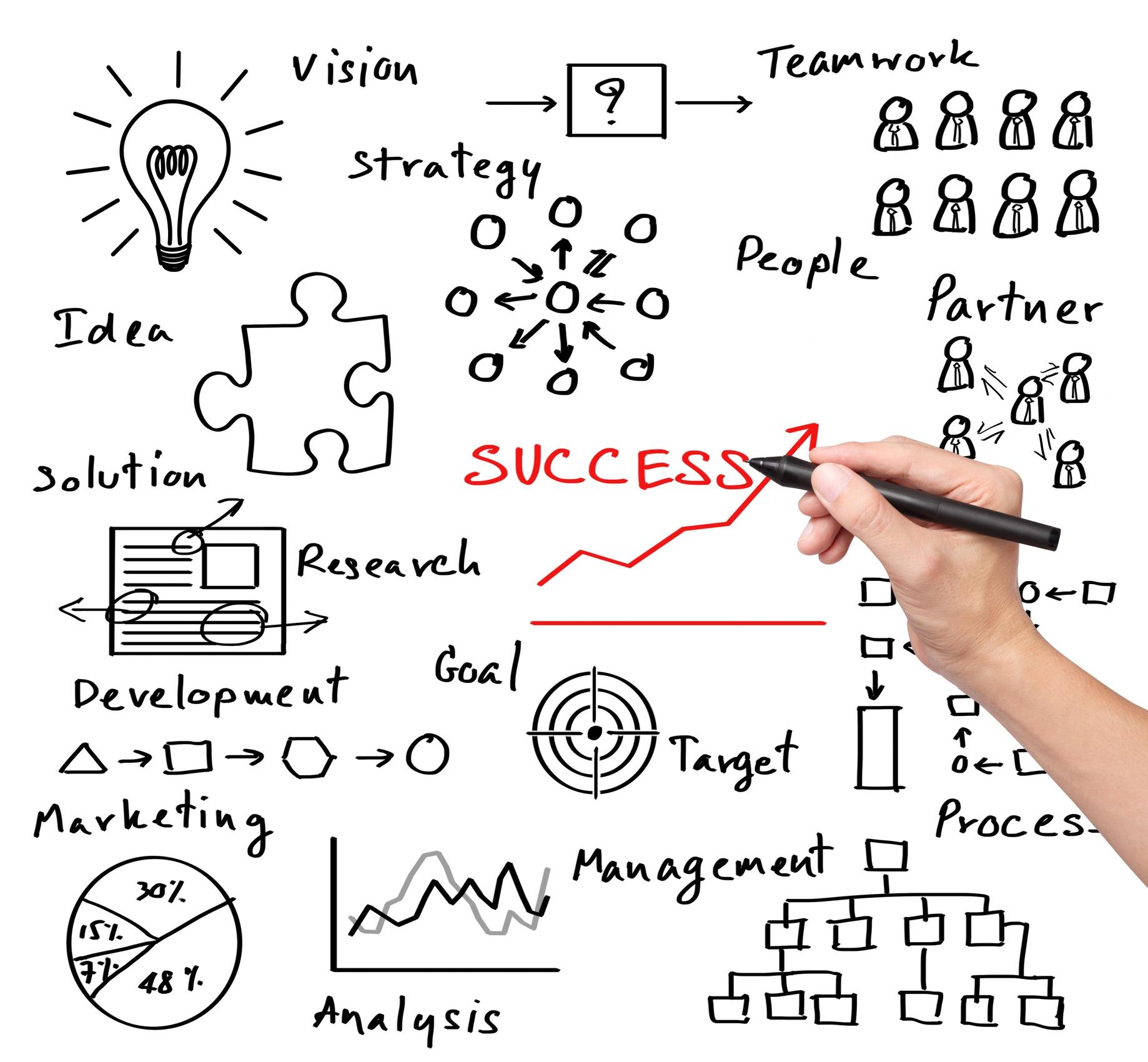 מה בודקים לפני שמזמינים תוכנית הדרכה למנהלים, או סדנת מנהלים