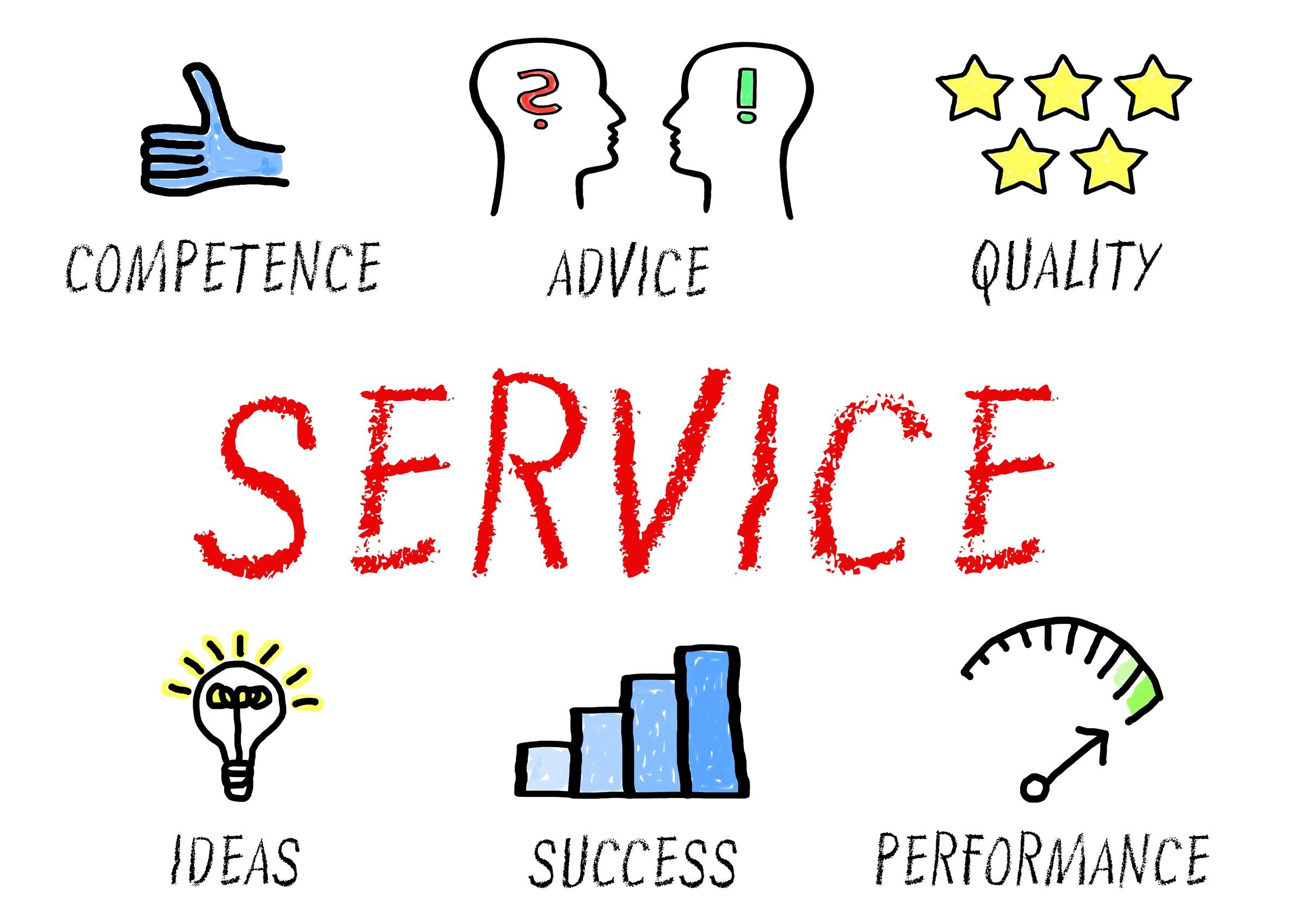 הדרכה וקורס שירות לקוחות מתקדם