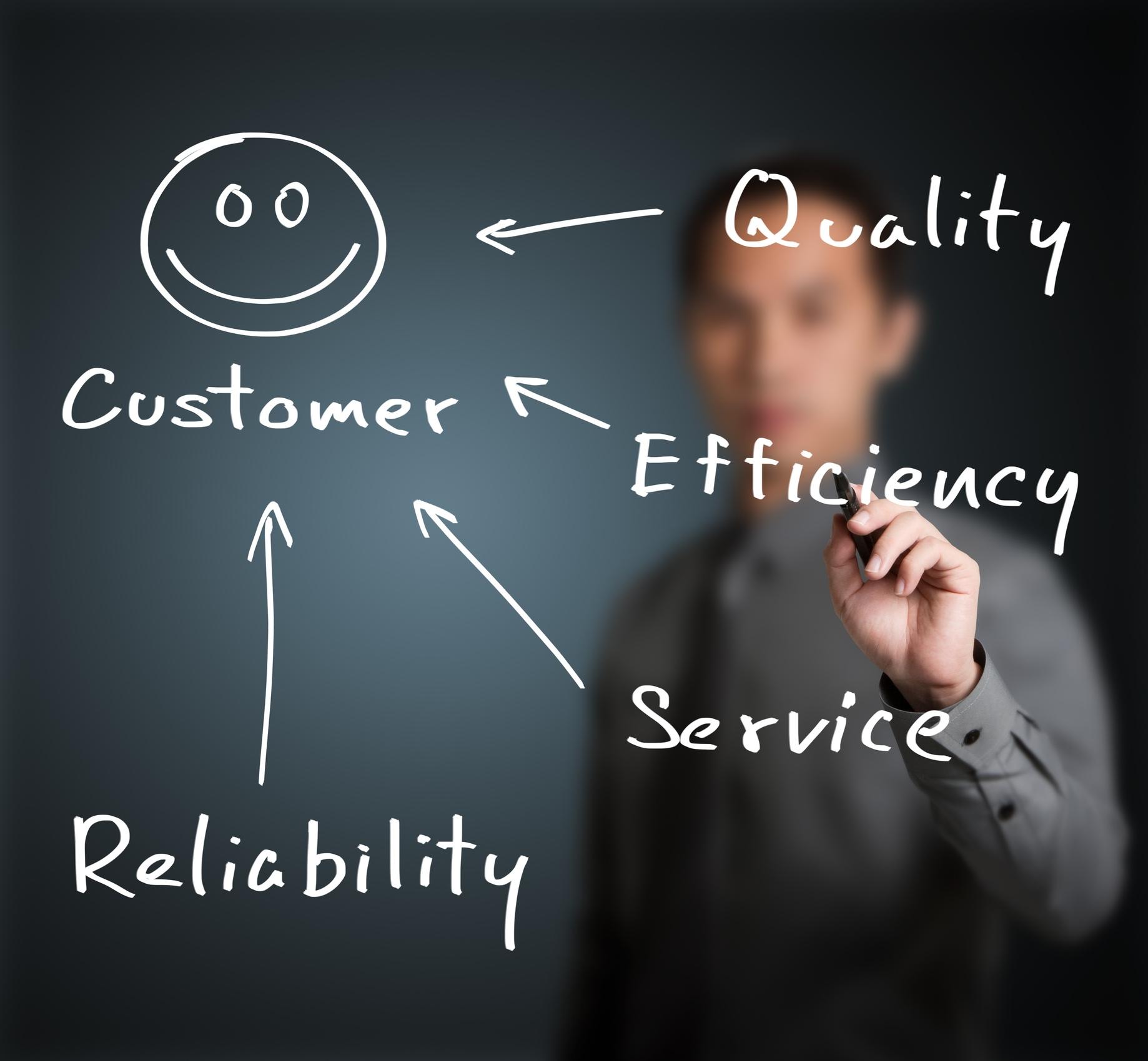 הכיצד מודדים איכות שירות וחוויות לקוח בשירות לקוחות?