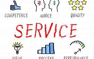 The task - improving customer service systems
