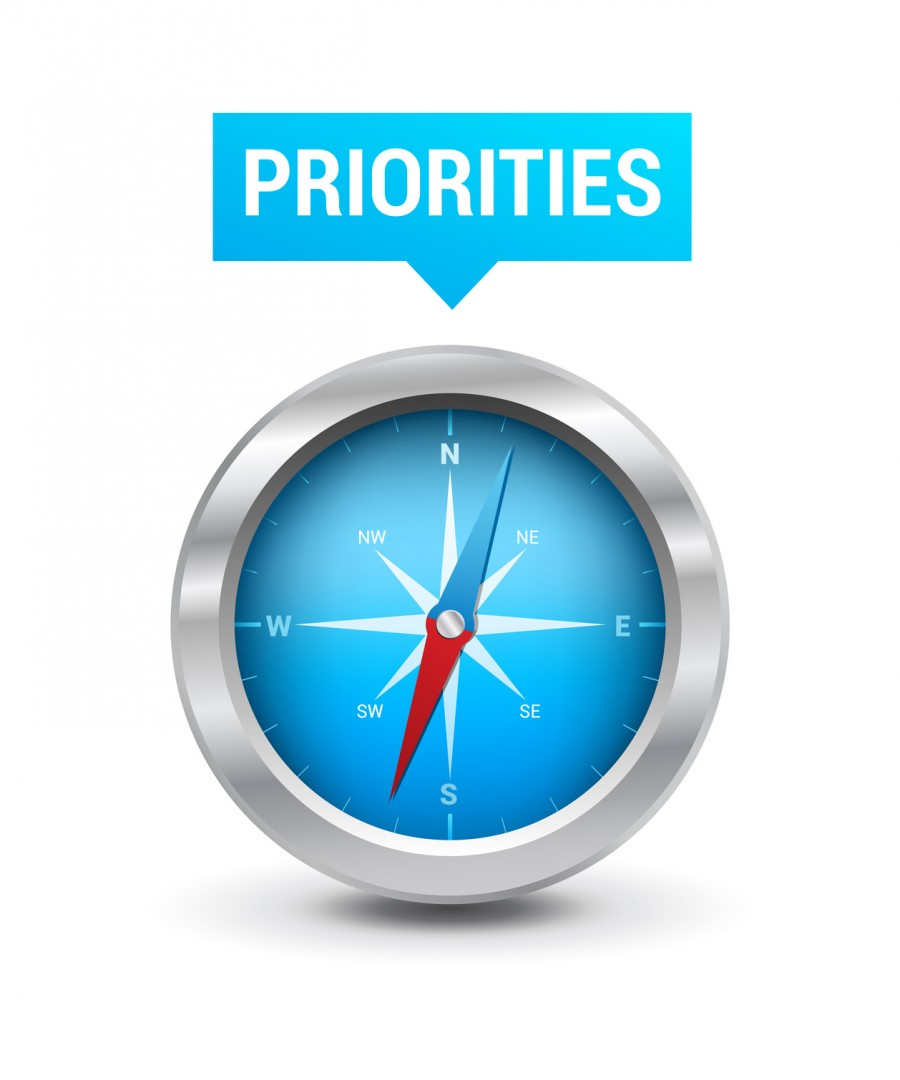 Time management and prioritization of tasks in the business world