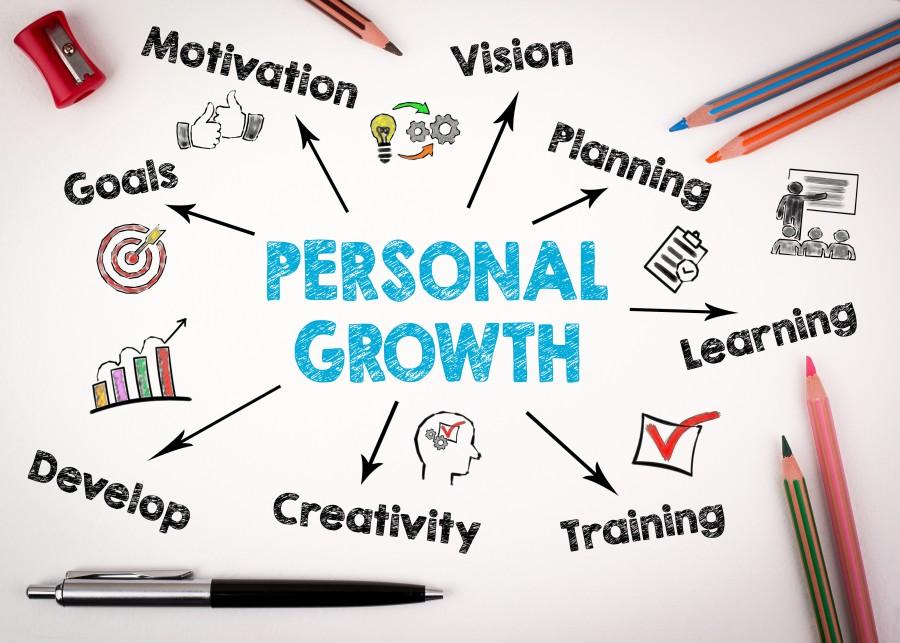 ייעוץ ארגוני, הדרכה, פיתוח וליווי מנהלים.
